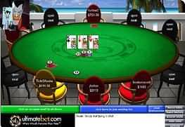 Ultimate Bet Poker Table